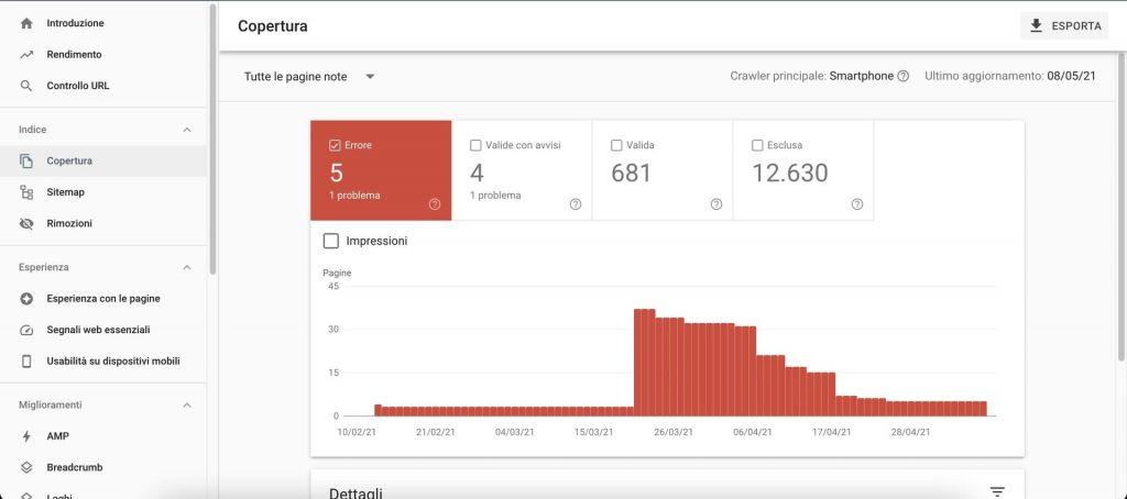 Rapporto copertura indice Google Search Console